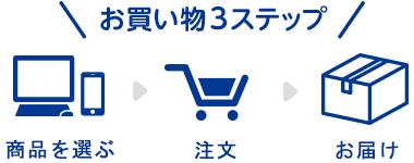 お買い物3ステップ 商品を選ぶ → 注文 → お届け